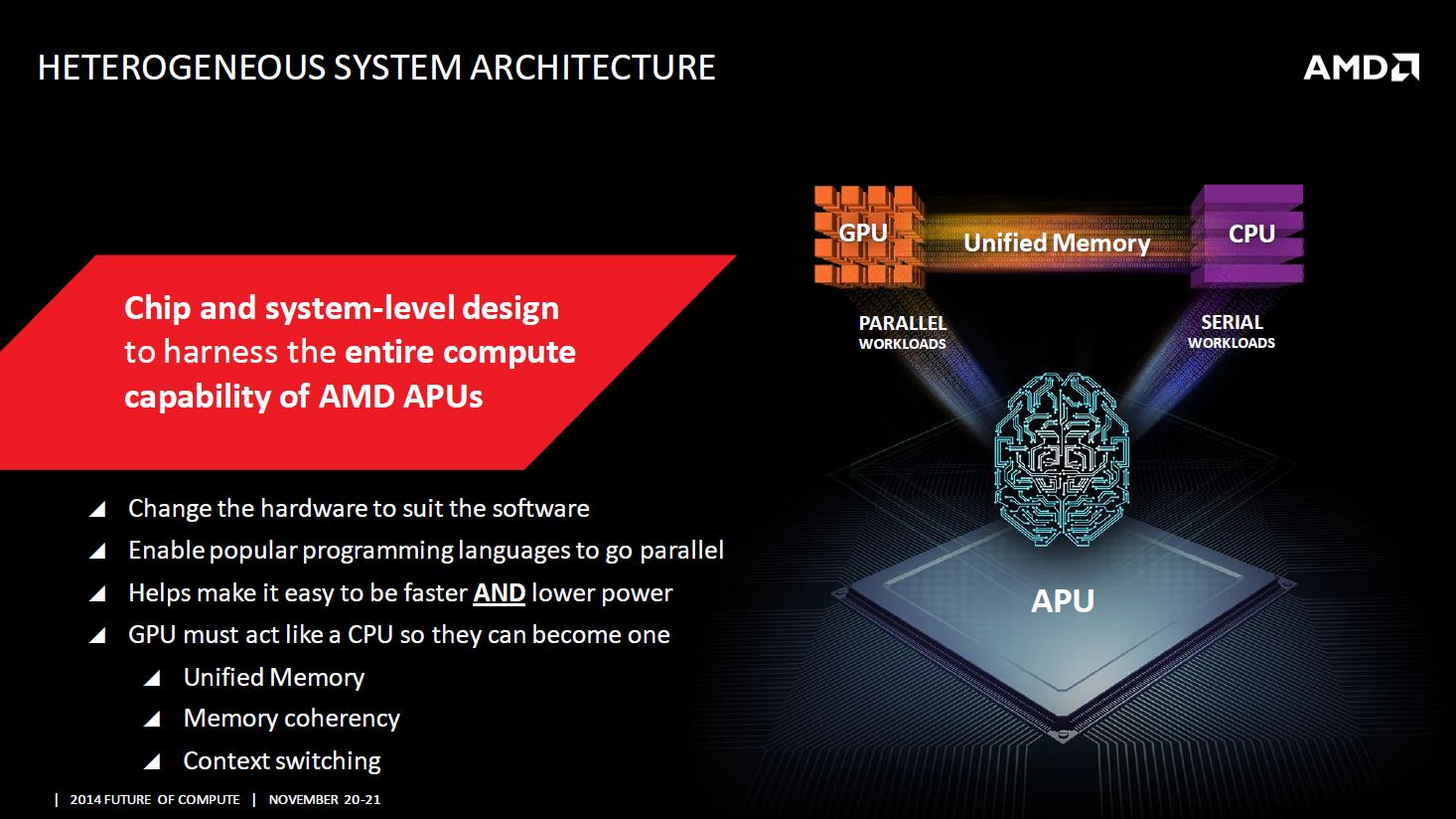 heterogenous-system-architecture
