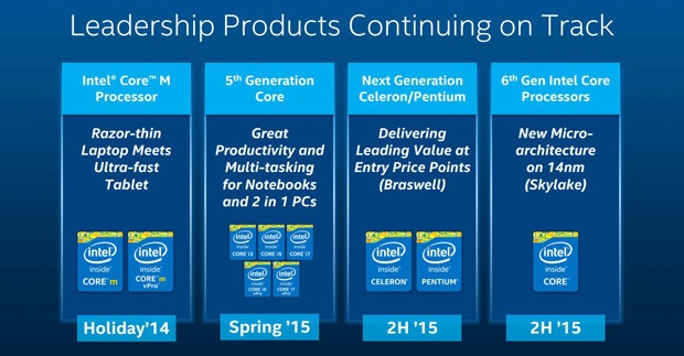 Intel 2015-2016 CPU Roadmap Skylake Broadwell Braswell