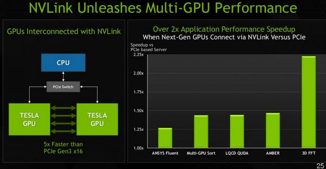 NVIDIA Tesla K80 Slide_6