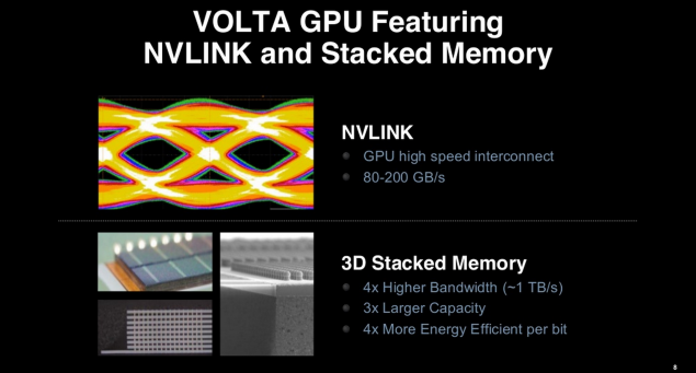NVIDIA Volta GPU Features