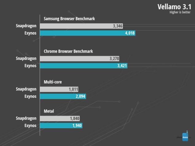 Vellamo-3.1