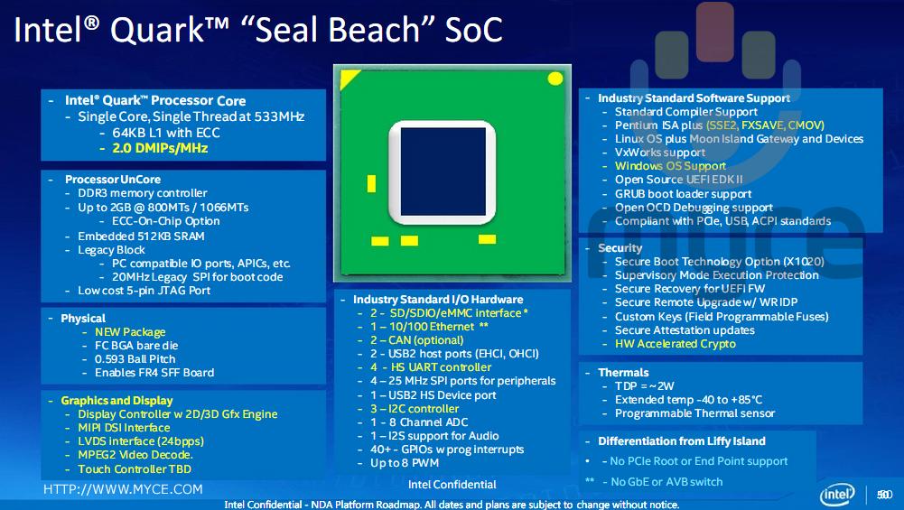 myce-intel-seal-beach1