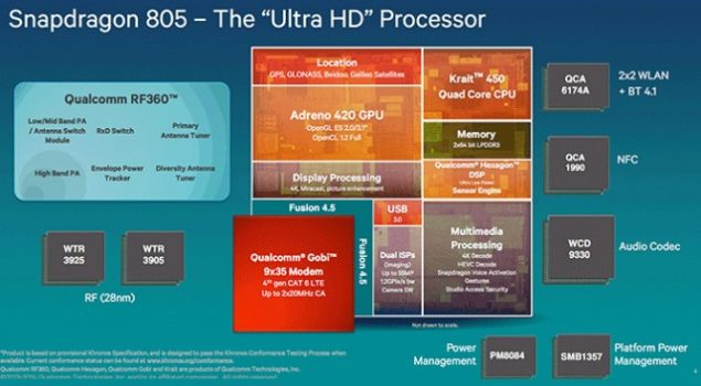 snapdragon-805-processor-blocks-640x353