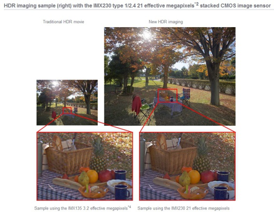 sony-sensor-564x437