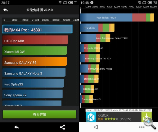 meizu mx4 benchmark scores