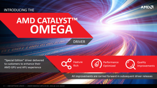 AMD Catalyst Omega Driver 14.50