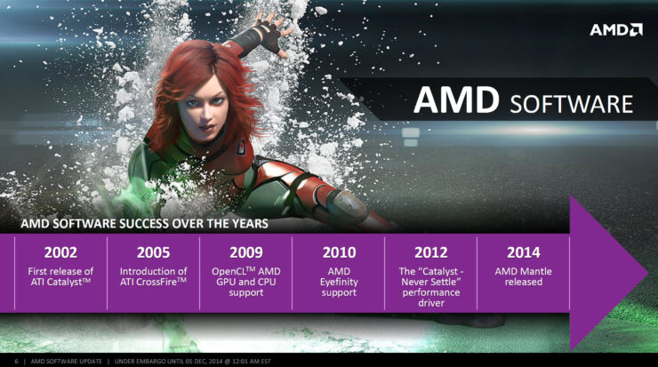 amd-catalyst-omega-driver-14-50_2002-2014