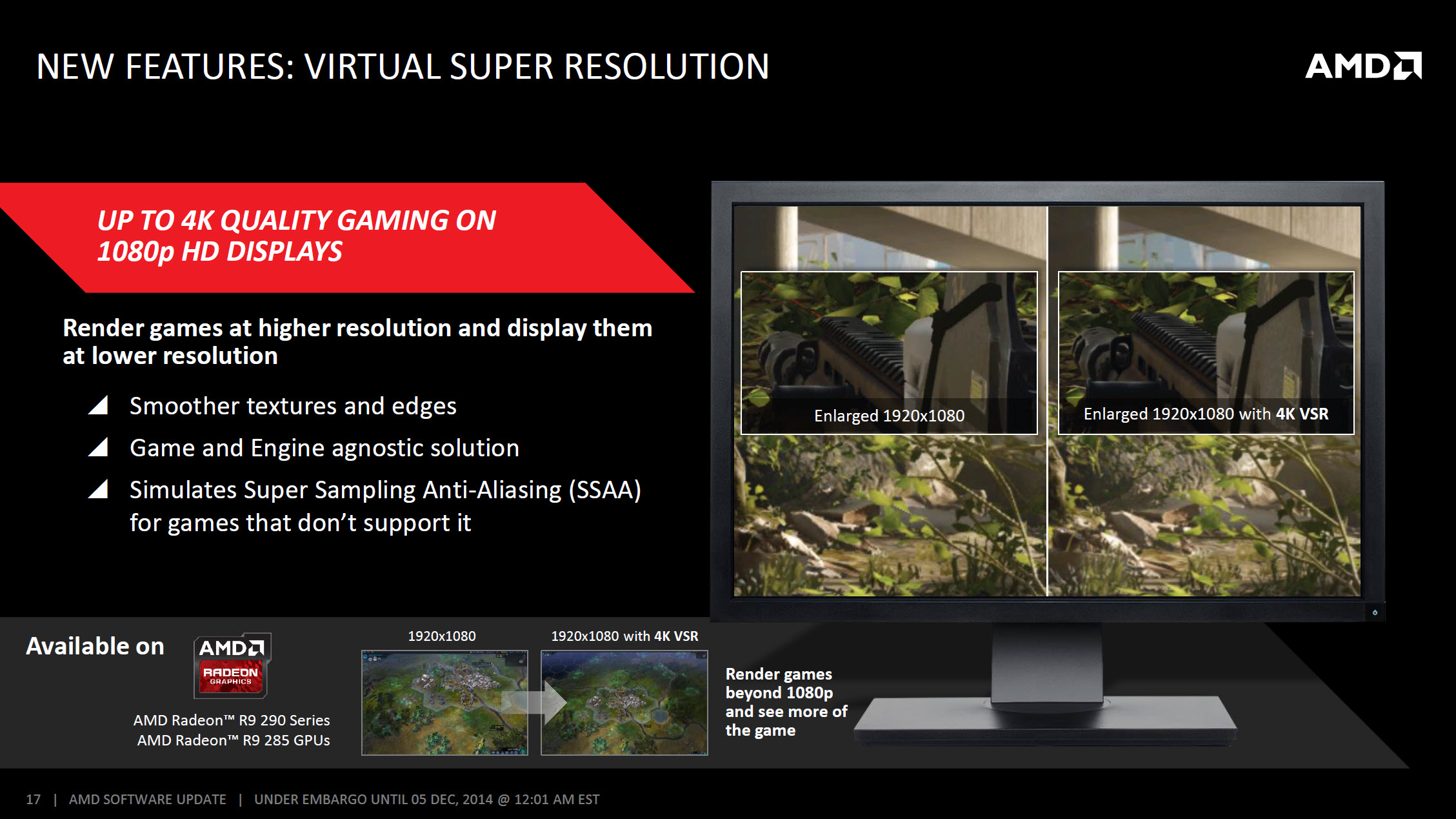 AMD Catalyst Omega Driver (14 50) Officially Launched
