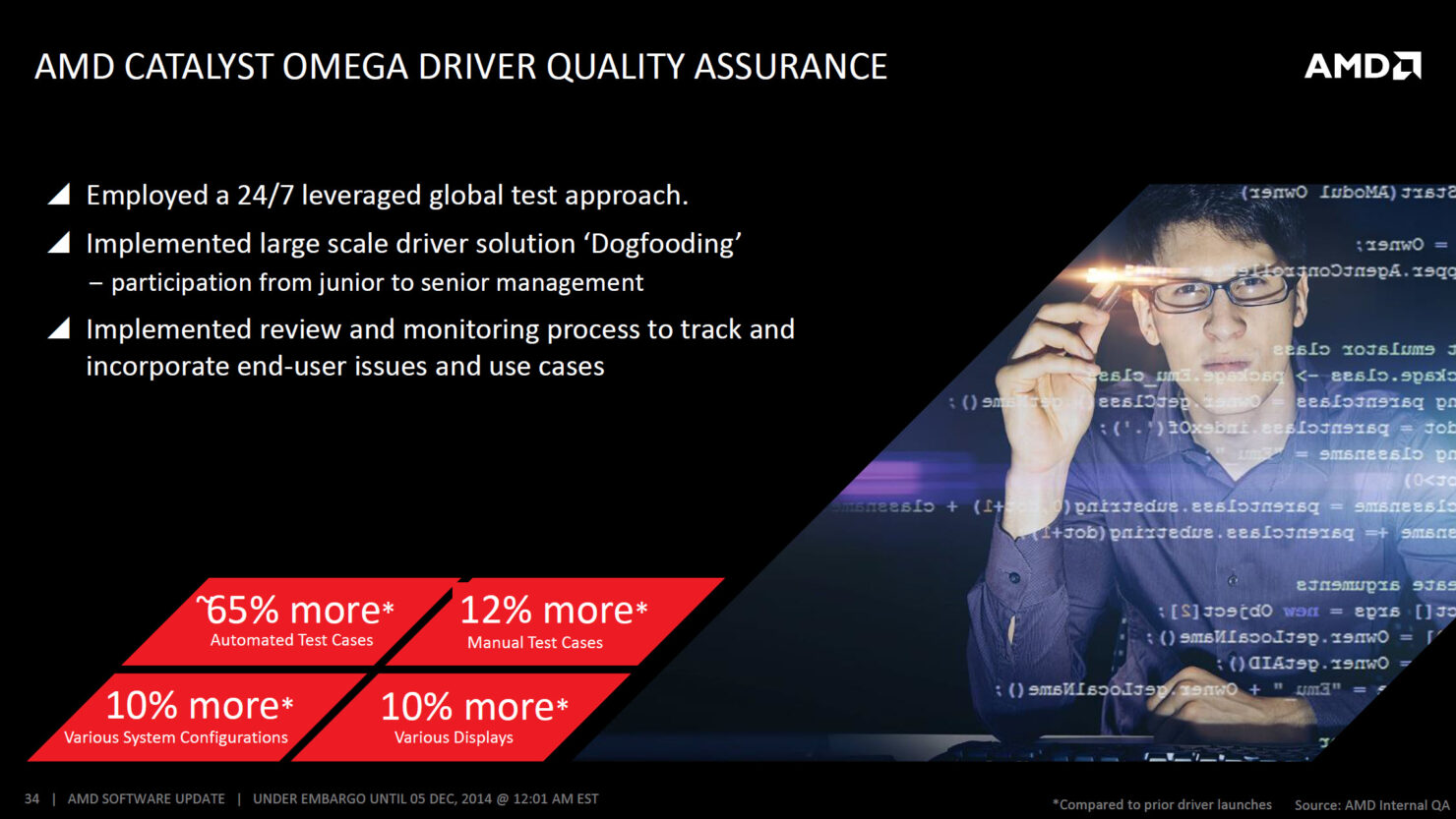 amd-catalyst-omega-driver-14-50_driver-quality-assurance