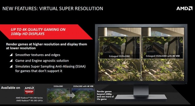 AMD Catalyst Omega Driver_Virtual Super Resolution