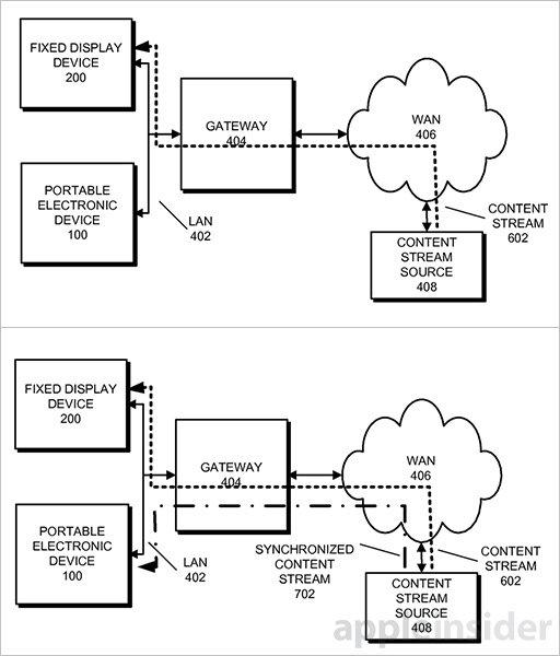 Apple_Patent_TV_iOS_Streaming