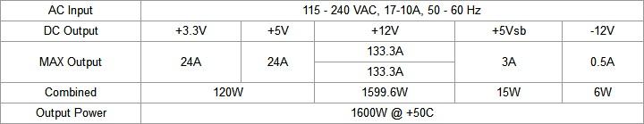 EVGA Ssupernova 1600W
