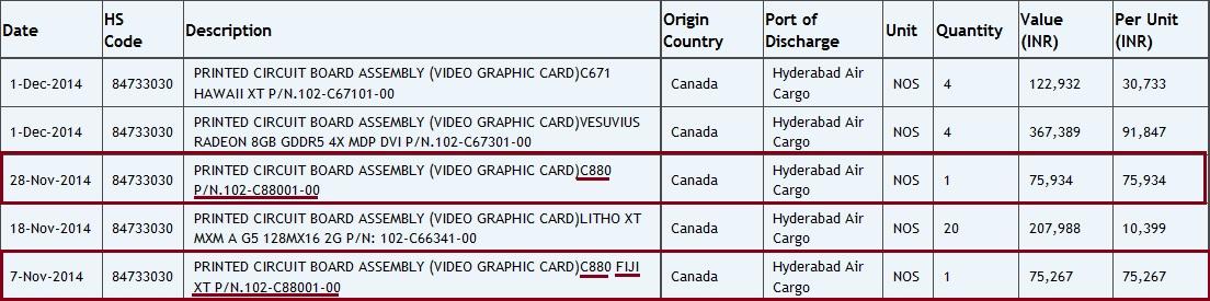 AMD Fiji XT R9 390X
