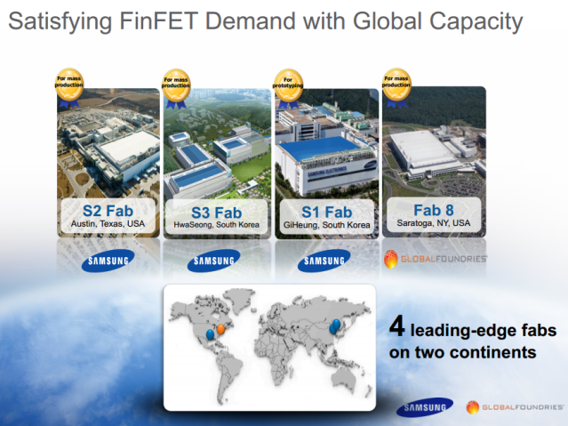 Globalfoundries Samsung FinFET