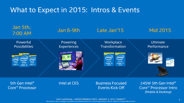 Intel 2015 Broadwell 5th Generation Roadmap