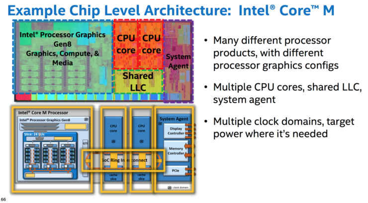 intel-broadwell-gpu-chip-level-architecture-2