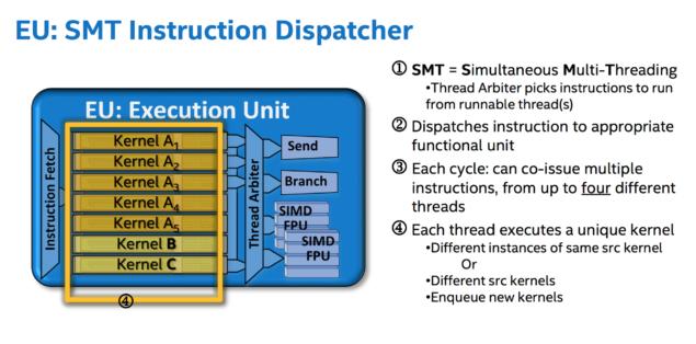 Intel-Broadwell-GPU-SMT