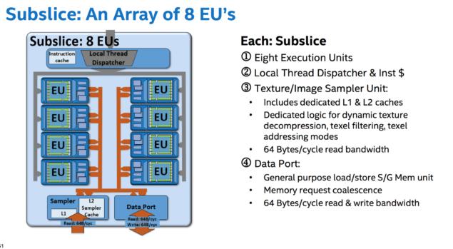 Intel-Broadwell-GPU-Subslice