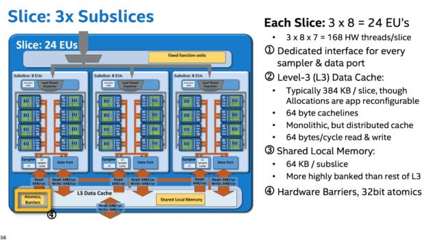 Intel-Broadwell-GT2-GPU