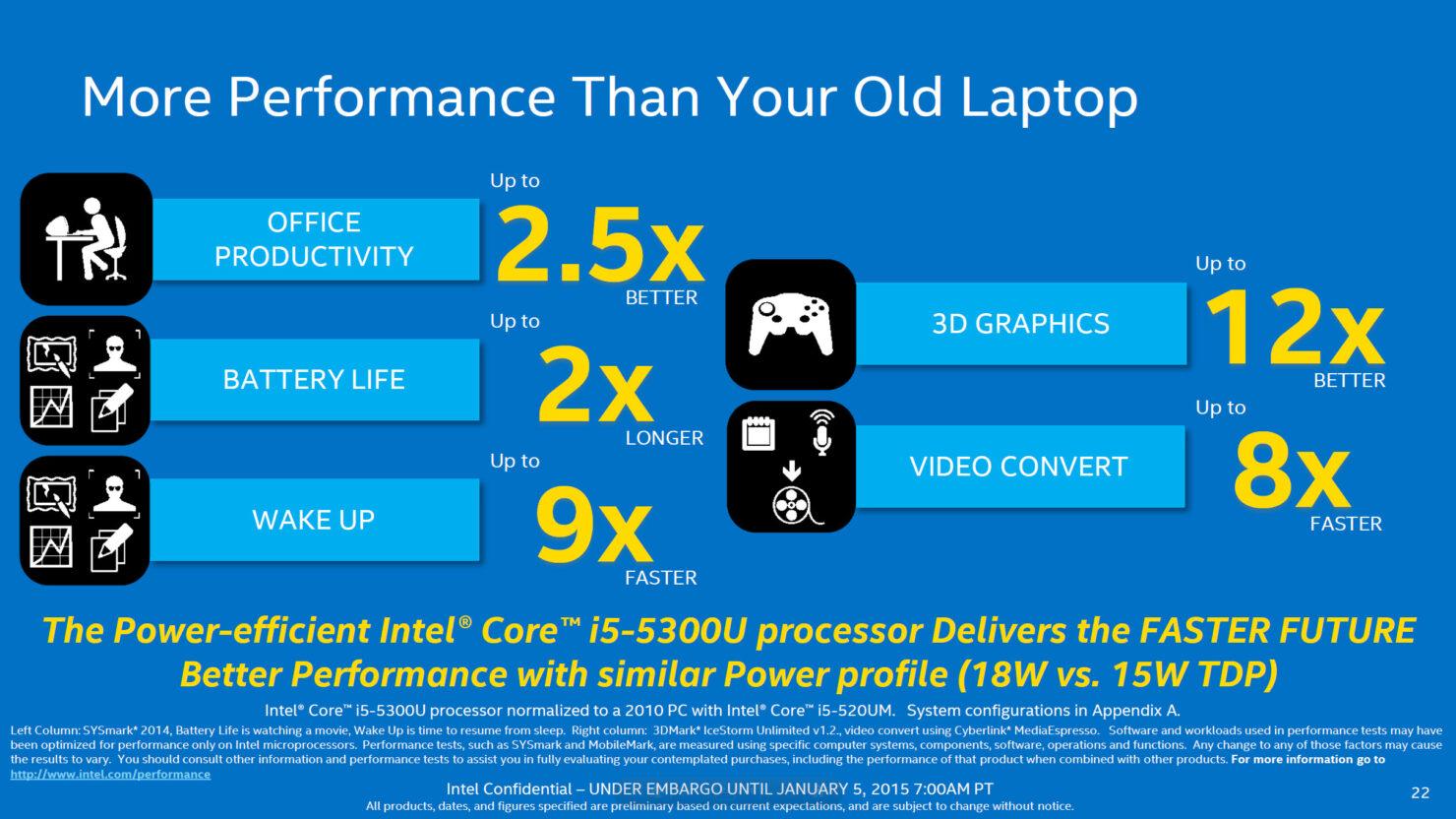 intel-broadwell-u_-performance-vs-laptops