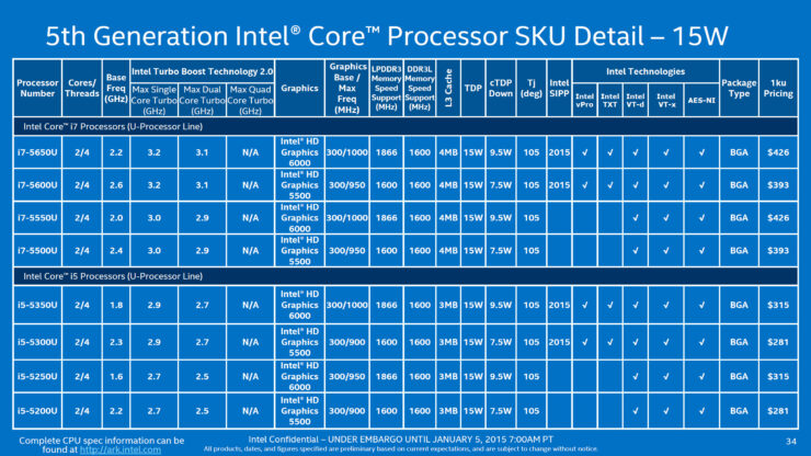 intel-broadwell-u_15w-skus