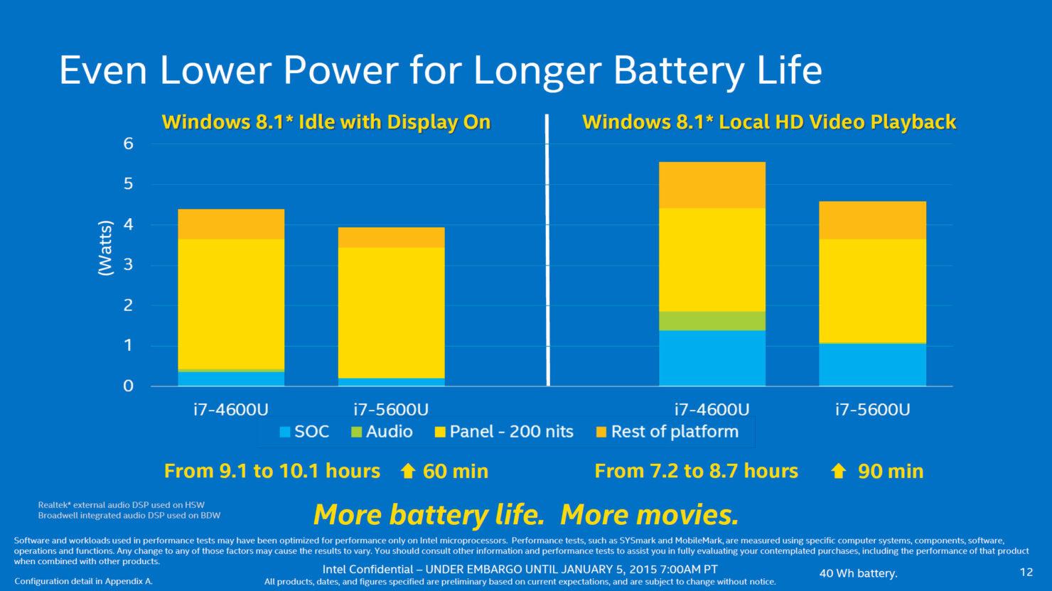 intel-broadwell-u_battery-life