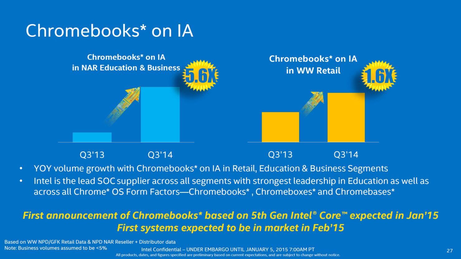 intel-broadwell-u_chromebookks