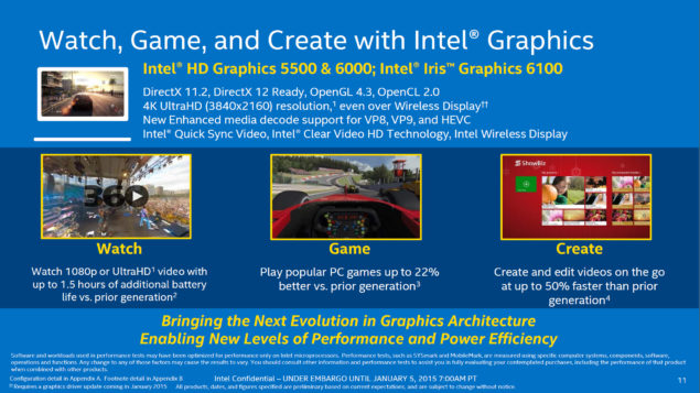 Intel Broadwell-U_Intel Iris Graphics HD 6100, HD 6000, HD 5500