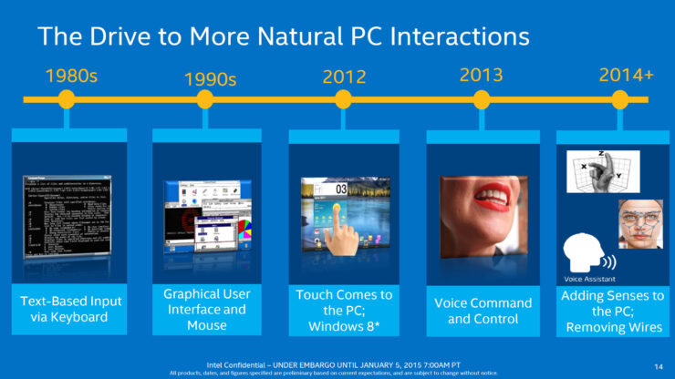 intel-broadwell-u_pc-innovation