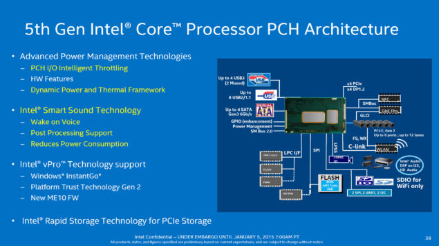 Intel Broadwell-U_PCH Architecture