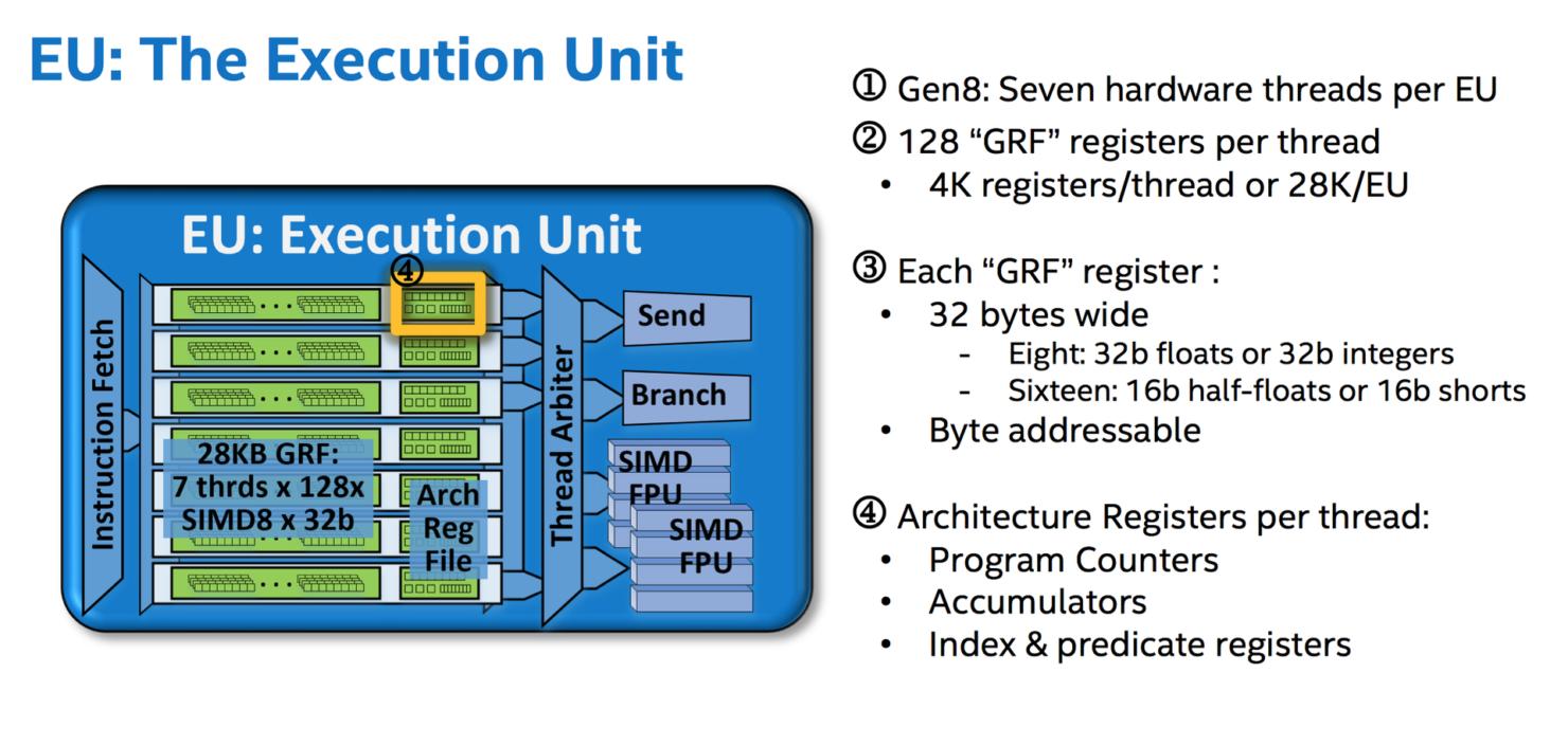 intel-broadwelll-gpu-execution-units-2