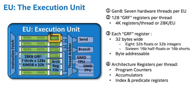 intel-broadwelll-gpu-execution-units-2
