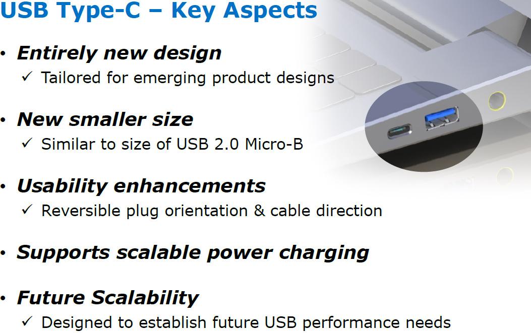 USB 3.1 Type-C