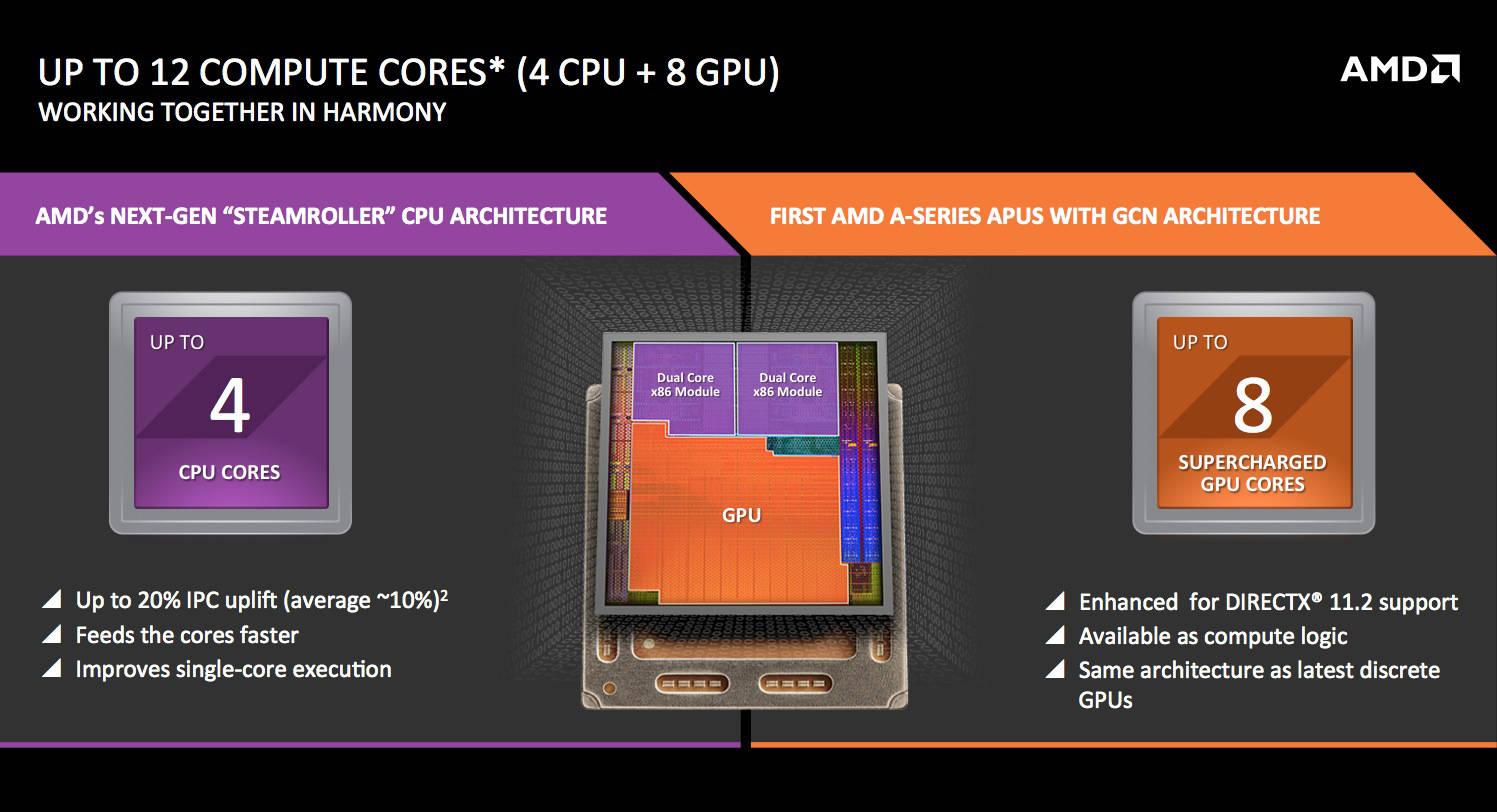 AMD Godavari APU Lineup Leaked - A10-8850K To Lead The ...