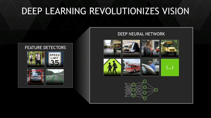 deep-neural-net-learning