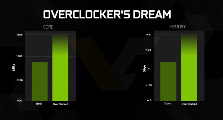 nvidia-gtx-960-overclockiing