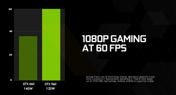nvidia-geforce-gtx-960-1080p-gaming