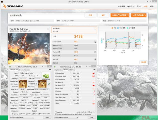 NVIDIA GeForce GTX 960 3DMark Firestrike Extreme