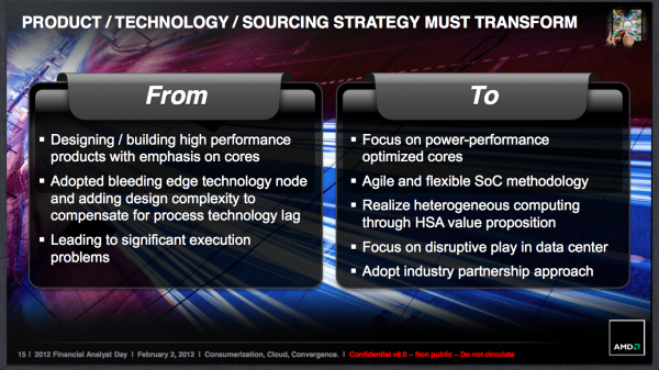 AMD Transformation Strategy