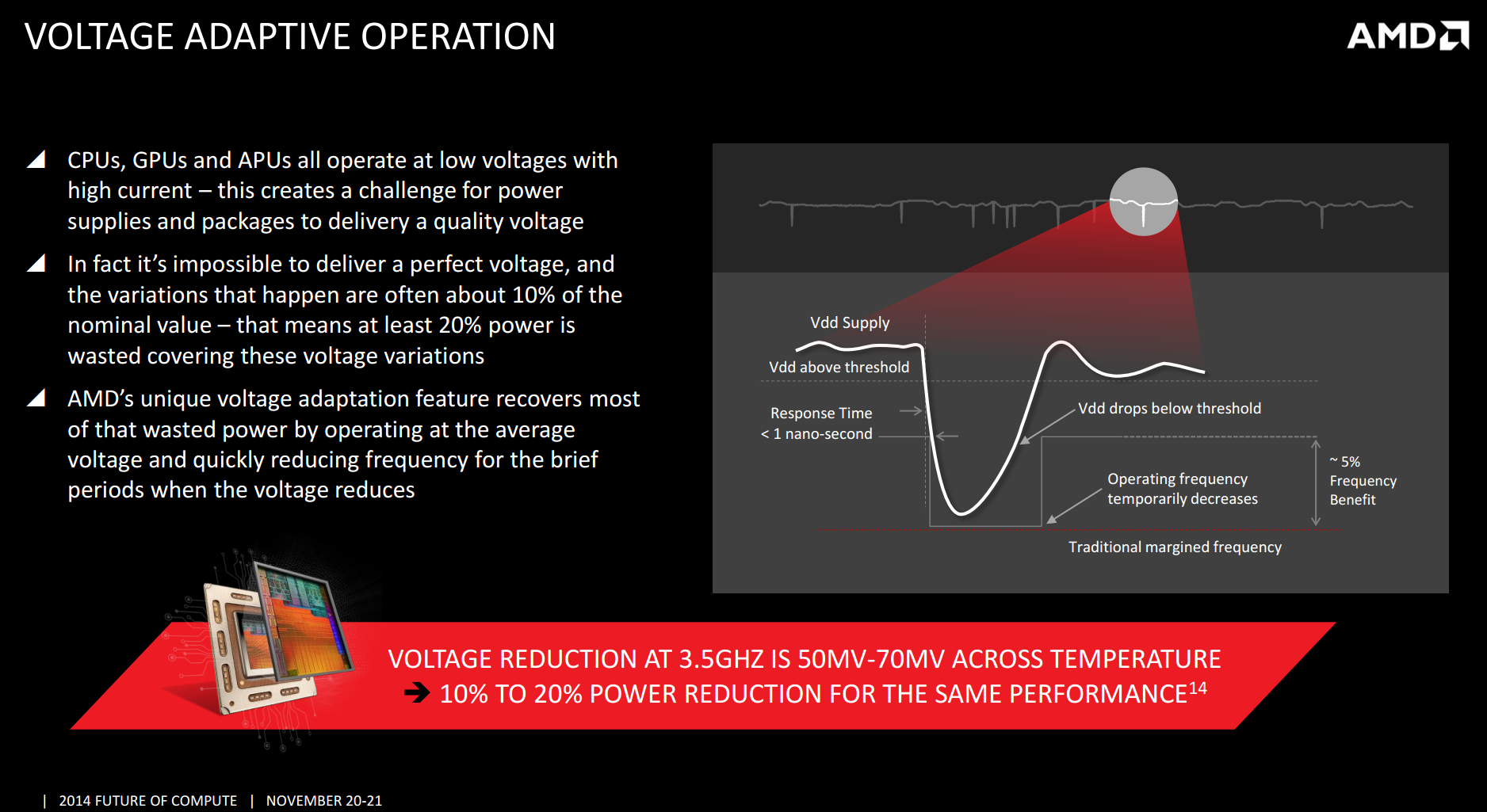 AMD Carrizo Adaptive Voltage