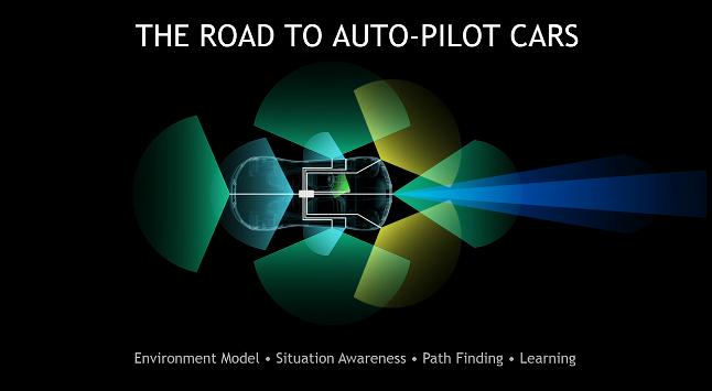 autopilot-adas