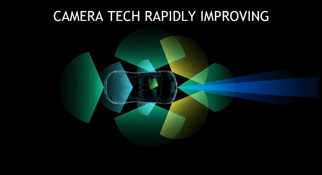 camera-tech