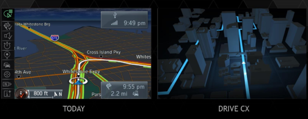 dnavigation
