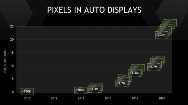 pixels drive cx