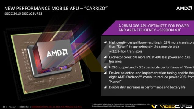 AMD Carrizo APU_28nm x86 5 IPC