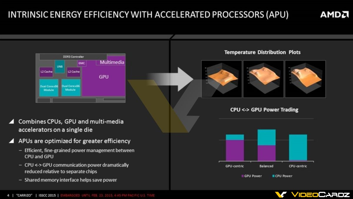 amd-carrizo-apu_energy-efficiency