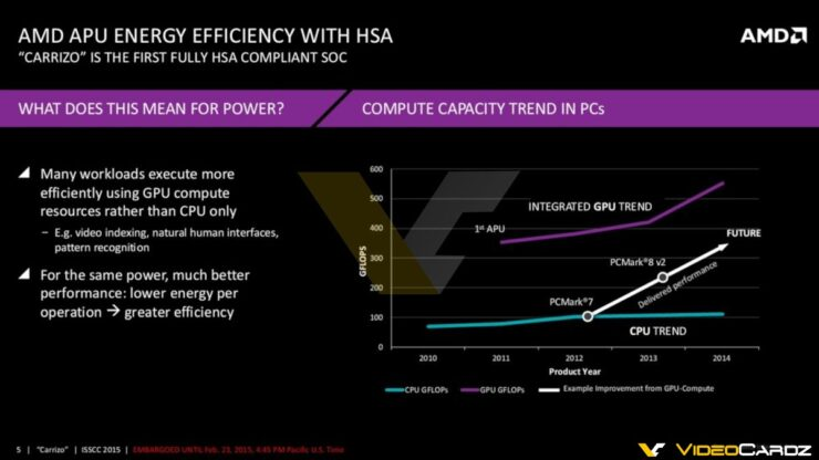 amd-carrizo-apu_hsa-efficency