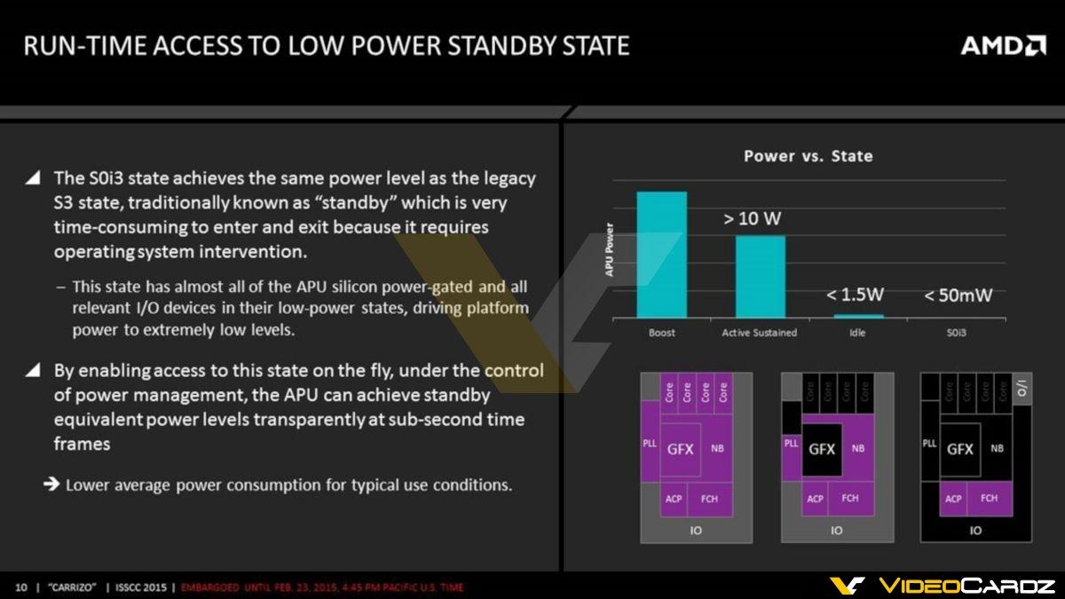 amd-carrizo-apu_low-power-standby-state