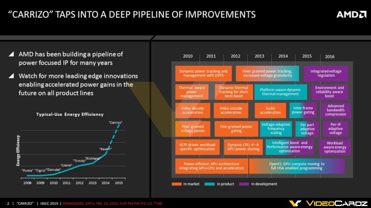 amd-carrizo-apu_pipeline-improvements