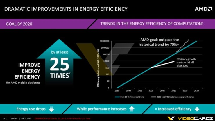amd-carrizo-apu_power-improvements